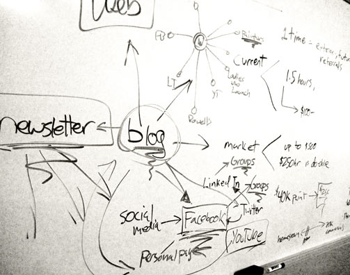 Bad Whiteboarding | Whiteboard Presentation